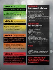 Images décrivant les précautions à prendre pour prévenir les coups de chaleur ainsi que les symptômes
